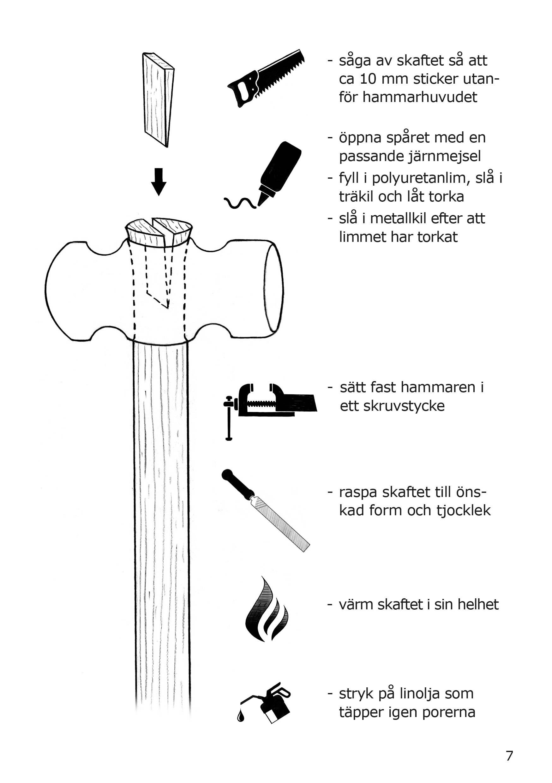 HOVSLAGARENS VERKTYG - VÅRD & TIPS