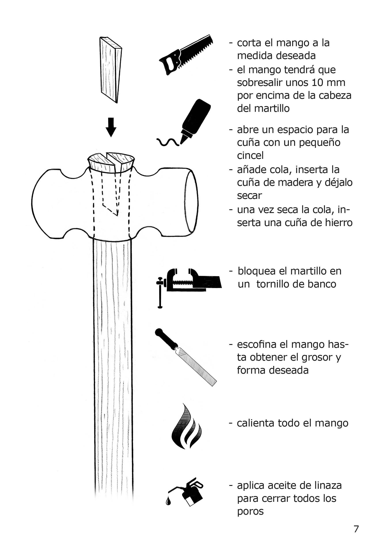 Las herramientas del herrador - mantenimiento & reparacion